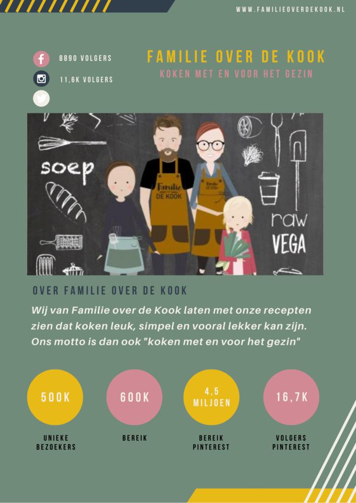 mediakit Familie over de Kook